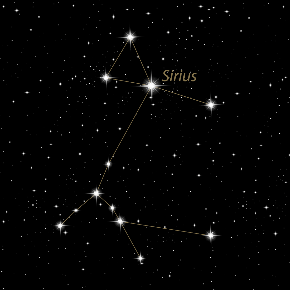 Ozvezdje Sirius